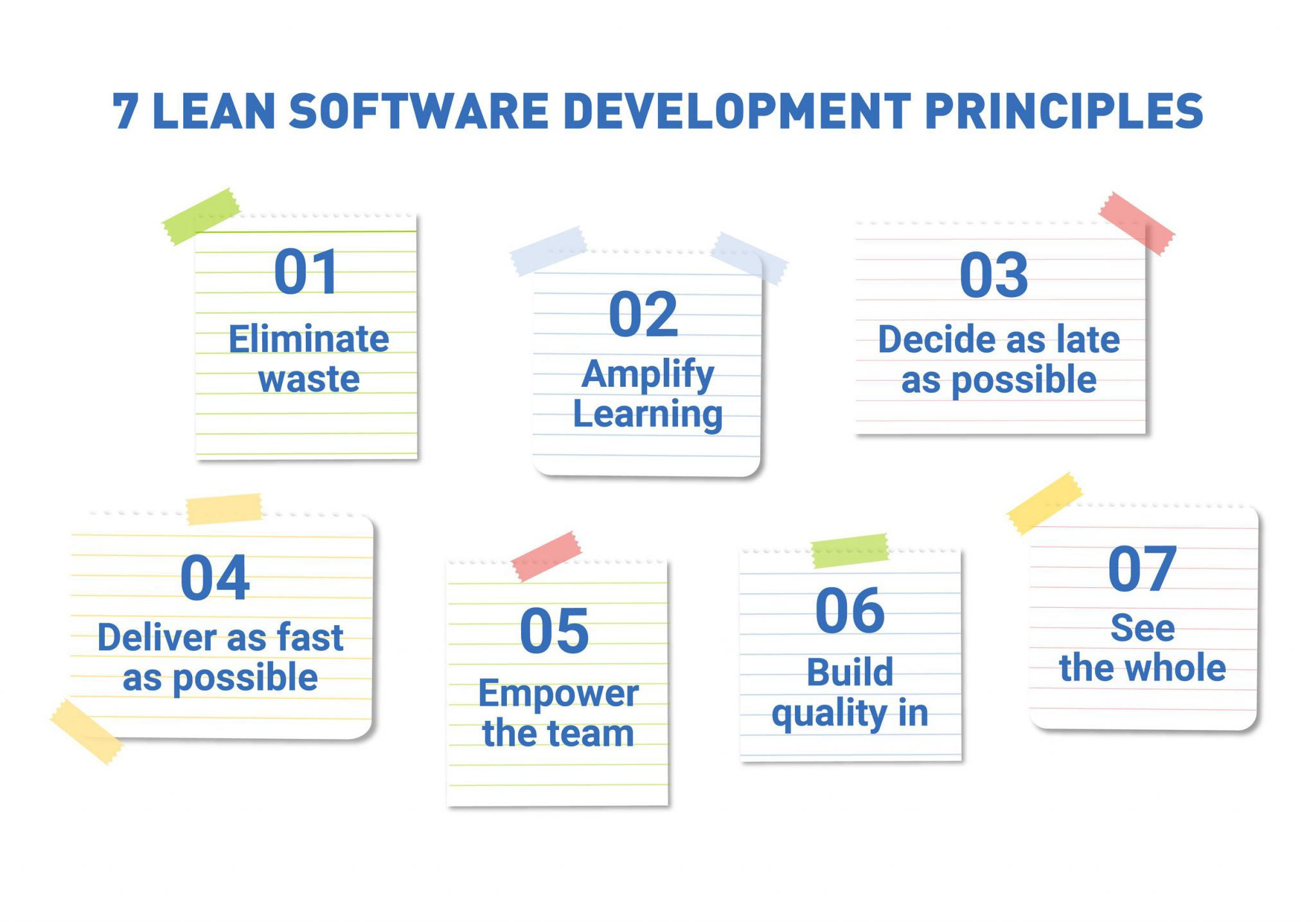 Berühmt Advantages of Lean Software Development | *instinctools @RV_85