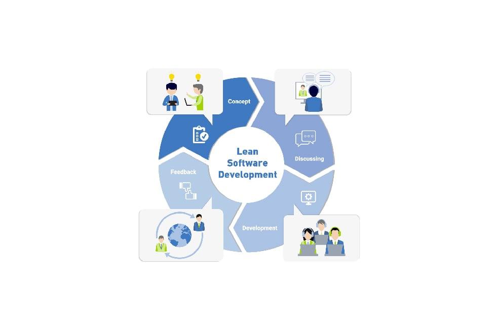 Advantages of Lean Software Development