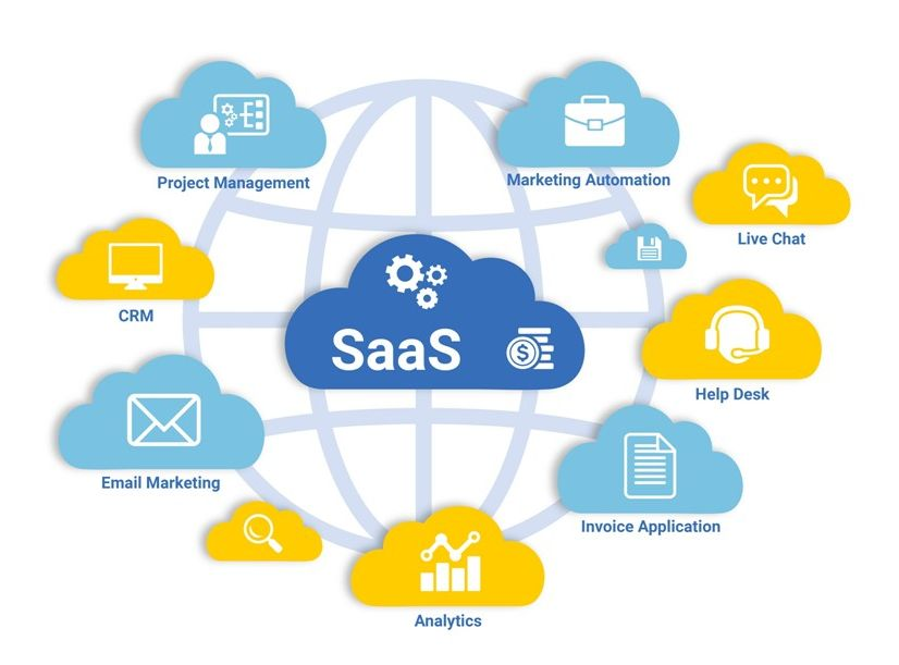 Why Cloud Computing Is Excellent For Small Businesses